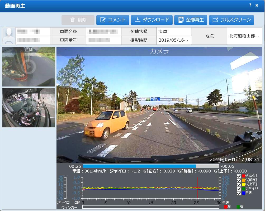 5/16 七飯町での逆走車とすれ違うバスのドライブレコーダー映像